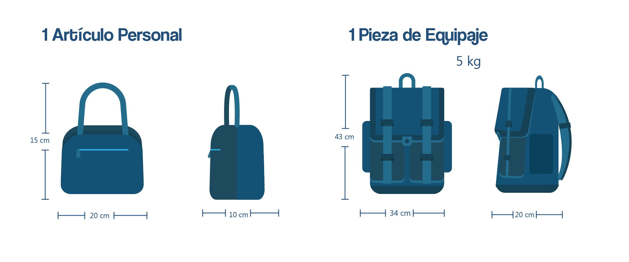 Imagen Equipaje